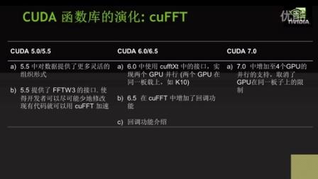 NVIDIA CUDA开发者系列培训之三 CUDA演化(2) CUDA函数库及其演化