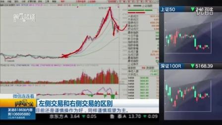 谈股论金 150806左侧交易和右侧交易的区别