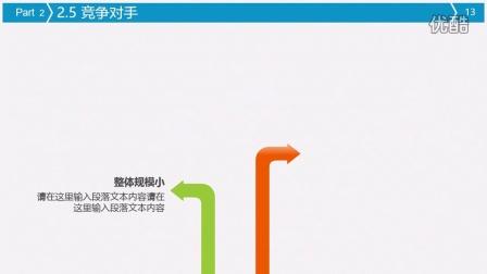 商业计划书创业计划书PPT模板