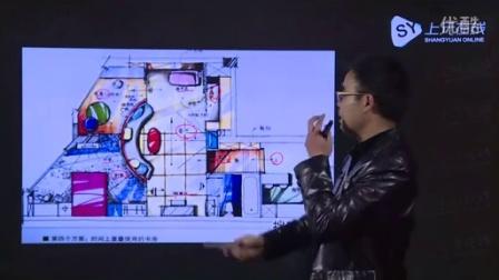 室内设计原理 第2章1 室内设计的内容