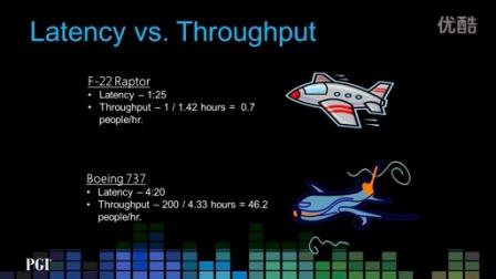 NVIDIA CUDA开发者系列培训之四 OpenACC 加速编程模型介绍