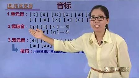 伟莲英语培训8分钟,让你轻松掌握音标与单词拼读技巧