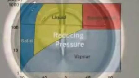 二氧化碳相变
