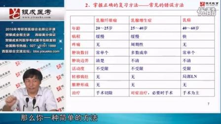 【银成医考】考研西医综合高分复习法