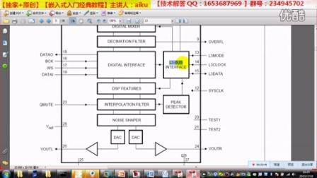 【嵌入式linux驱动开发系列】linux下UAD1341声卡硬件原理图介绍2