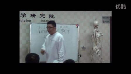 金范道-肾综合症讲解_2