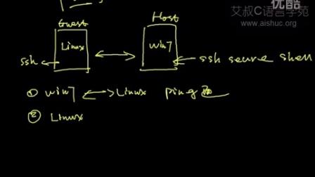 10-SshSecure使用(C语言入门-零基础Linux C程序设计)