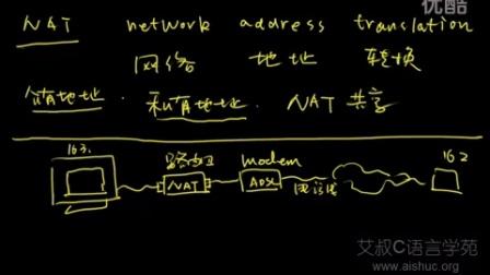 05-Vmware NAT原理(C语言入门-零基础Linux C程序设计)