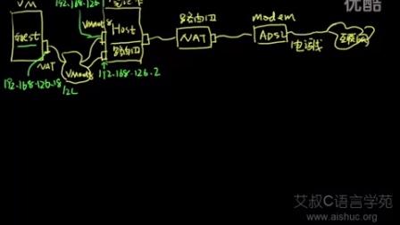 06-Vmware NAT设置(C语言入门-零基础Linux C程序设计)