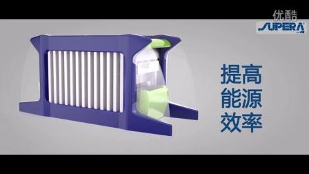 【漂亮得不像实力派】西蒂贝恩特即将发布25000吨SUPERA压机