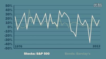 """BizBasics: """"Eat Well or Sleep Well"""" (Should I Buy Stocks or Bonds?) with Ken Ead"""
