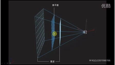 单反操作使用教程 摄影教程学摄影第31天_如何尽量减少跑焦问题