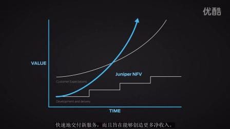 NFV:更快交付新服务,创造更多净收入
