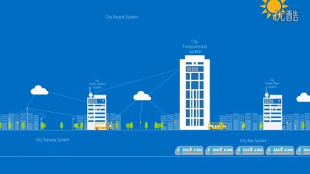 Intel IoT -- What Does The Internet of Things Mean_