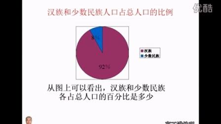 高工讲地理八年级初二地理上册第一章从世界看中国第三节中国的民族