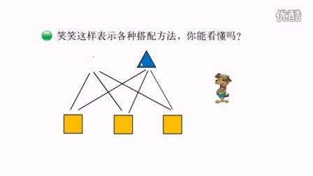 黑龙江省大庆市萨尔图区春雷小学刘香兰三年级上《搭配中的学问》