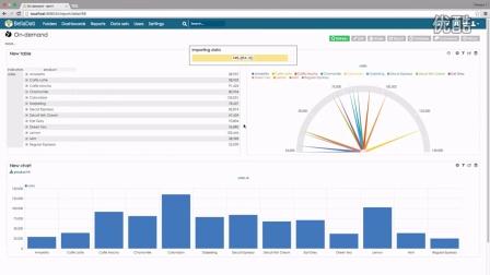 BellaDati 2.7.13.6 Release Overview
