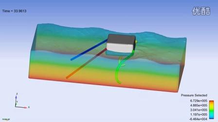 近海平台——锚绳模拟