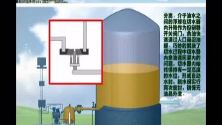 带监控自动切水器2