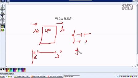2.1.1 顾美PLC内部软元件介绍