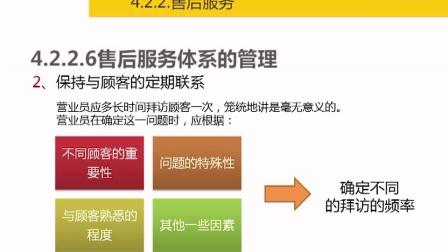 4.2.2.6售后服务体系的管理《营业员(日用百货)三级》