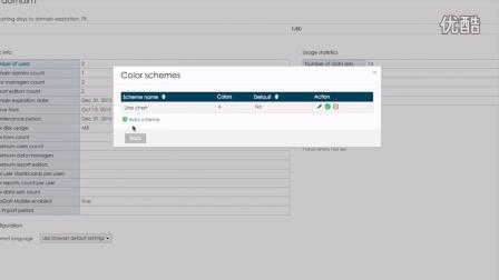 BellaDati 2.7.14 Release Overview