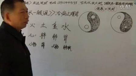 丁财风水一眼通五行与阴阳(21)_标清