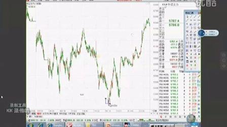 罗宾金融交易培训--罗宾外盘期货日内交易课程2
