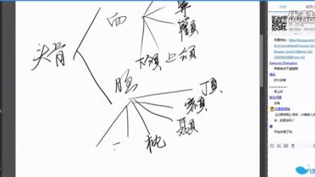 【幻画CG】NAN 《数字绘画基础教程》第二节(2015.10.13 )