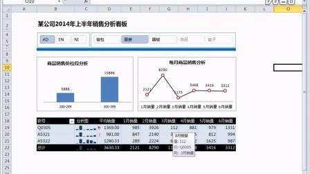 Excel数据透视表实战秘技-公开课01-透视表打开方便之门