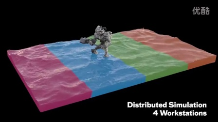 H15 Distributed Simulations