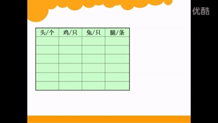 郑州市金水区金沙小学 滑京京 北师版五年级上册 尝试与猜测微课