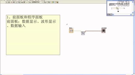 小林子labview入门基础-数据采集