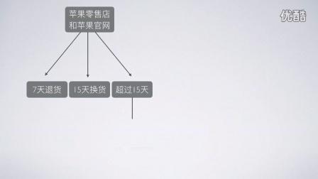 【太科秀83】苹果产品维修攻略