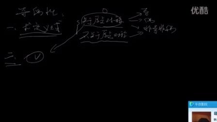 T-Jasom lesson10高一数学必修一函数的基本性质下