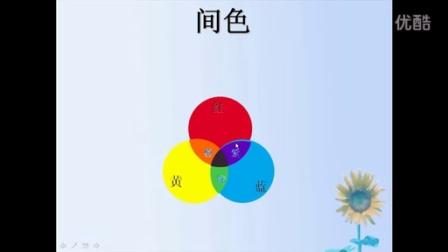 美术微课展示  枣庄市教师信息素养专题学习网站