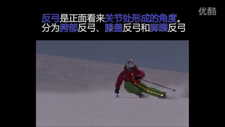 立刃——滑雪术语科普系列