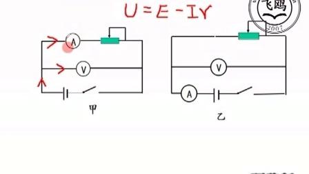 飞鸥高中物理教学视频实验测定电池的电动势和内阻