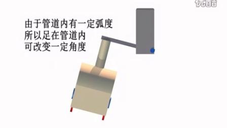 二等奖-北京工业大学-管道无损检测机器人