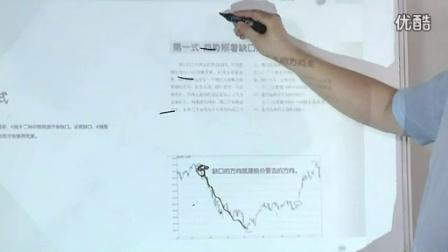 k线篇3 -《内部课程 》