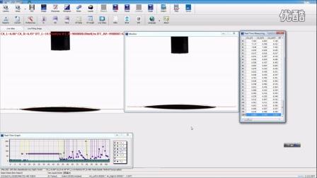 便携式接触角仪SL200P2用于测试低于10度的小角度接触角值