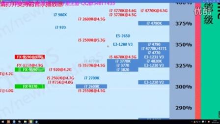 小白选购电脑的误区·I5·GTX750TI·七彩虹·凄惨红·影驰·花屏王·就是垃圾·