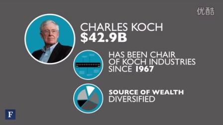 福布斯,Forbes Billionaires 2015,福布斯 》 亿万富翁 2015年: 这个星球上最富有的人