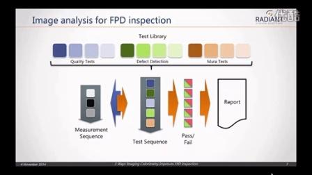 在线演讲(CN):改善平板显示检测流程的三种方法