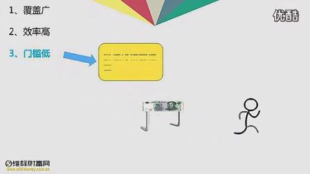视频 P2P理财模式