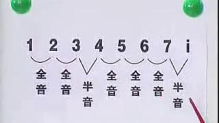 简谱教学1_h264-320x240_标清