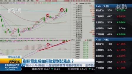股市聊聊吧20151117_指标背离后如何修复到指标启涨点?