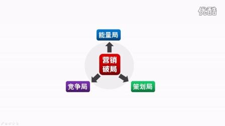 【营销破局】课程内容简介