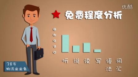 HiABC一对一在线外语试读介绍