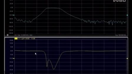 是德科技: PNA-X 牵引特性